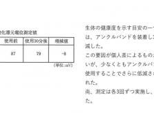 名古屋で整体ならたけし接骨院にお任せください。